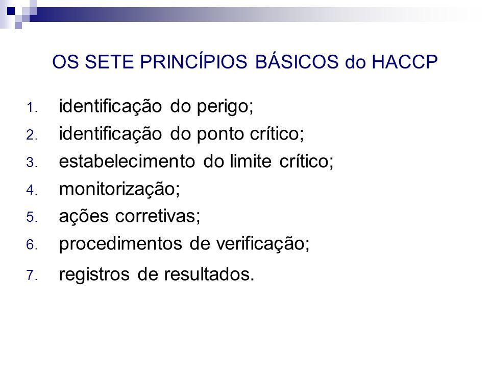 OS SETE PRINCÍPIOS BÁSICOS do HACCP 1. identificação do perigo; 2. identificação do ponto crítico; 3. estabelecimento do limite crítico; 4. monitoriza