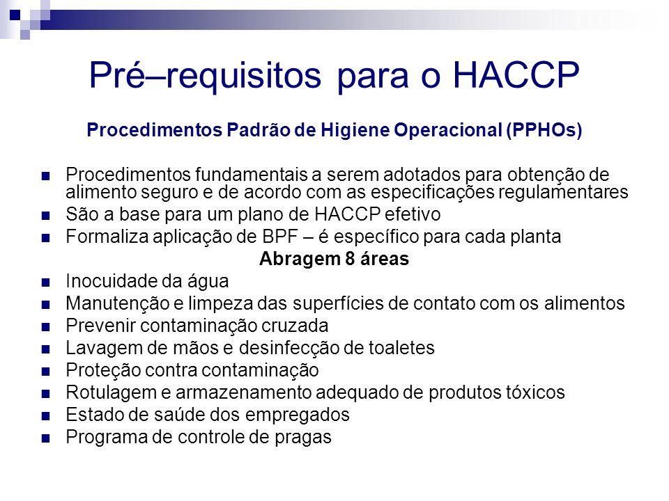 Pré–requisitos para o HACCP Procedimentos Padrão de Higiene Operacional (PPHOs) Procedimentos fundamentais a serem adotados para obtenção de alimento