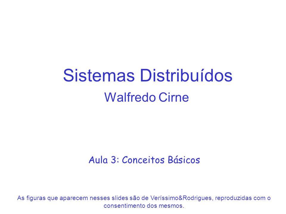 Sistemas Distribuídos Walfredo Cirne Aula 3: Conceitos Básicos As figuras que aparecem nesses slides são de Veríssimo&Rodrigues, reproduzidas com o co