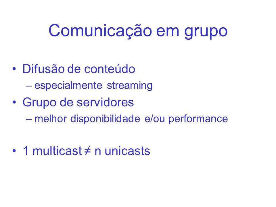 Comunicação em grupo Difusão de conteúdo –especialmente streaming Grupo de servidores –melhor disponibilidade e/ou performance 1 multicast n unicasts