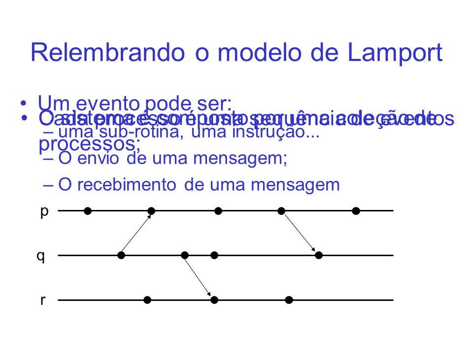 Relembrando o modelo de Lamport O sistema é composto por uma coleção de processos; p q r Cada processo é uma sequência de eventos Um evento pode ser: