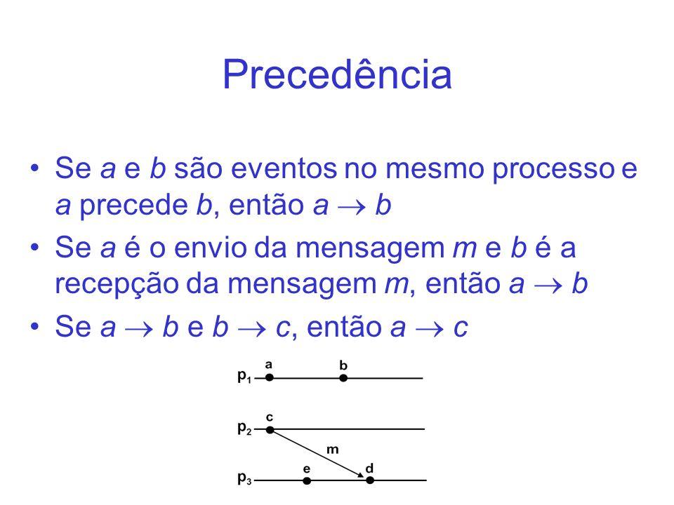 Precedência Se a e b são eventos no mesmo processo e a precede b, então a b Se a é o envio da mensagem m e b é a recepção da mensagem m, então a b Se