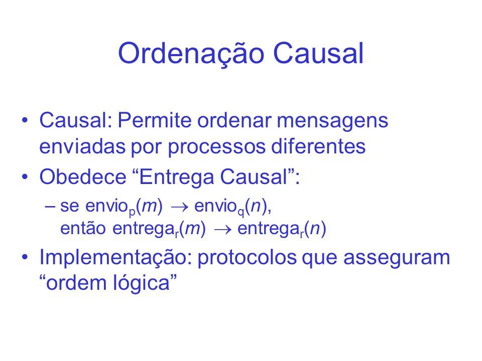 Ordenação Causal Causal: Permite ordenar mensagens enviadas por processos diferentes Obedece Entrega Causal: –se envio p (m) envio q (n), então entreg