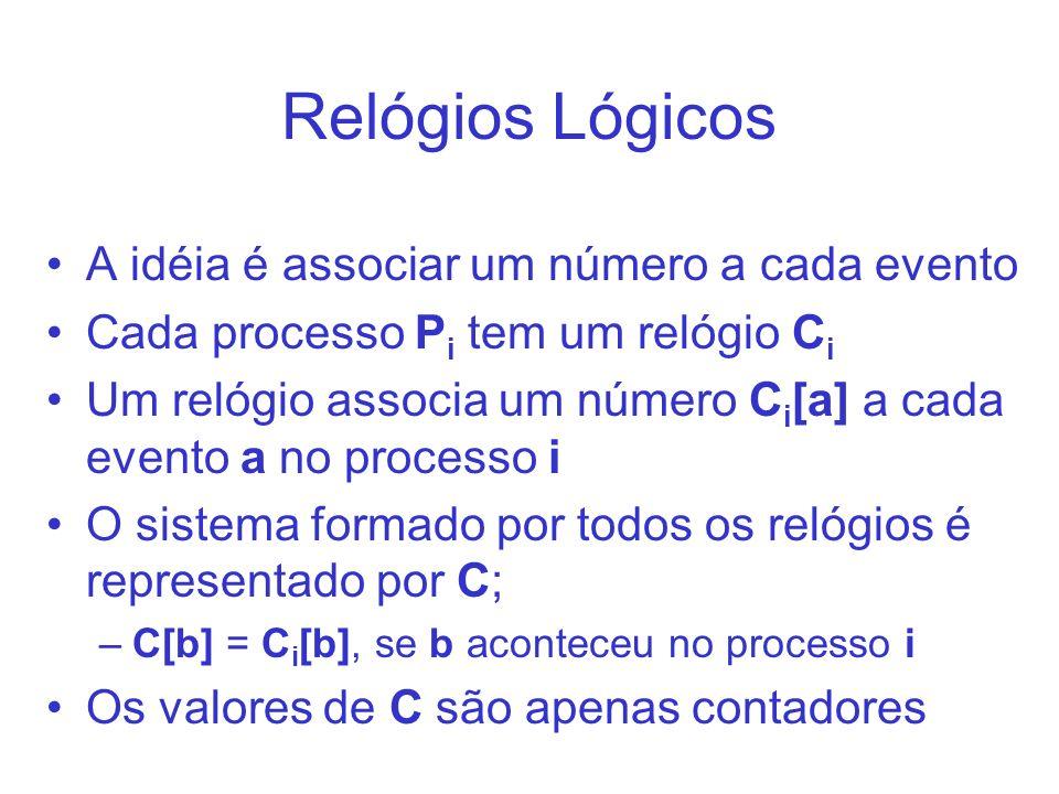 Relógios Lógicos A idéia é associar um número a cada evento Cada processo P i tem um relógio C i Um relógio associa um número C i [a] a cada evento a