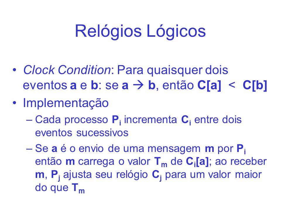 Relógios Lógicos Clock Condition: Para quaisquer dois eventos a e b: se a b, então C[a] < C[b] Implementação –Cada processo P i incrementa C i entre d
