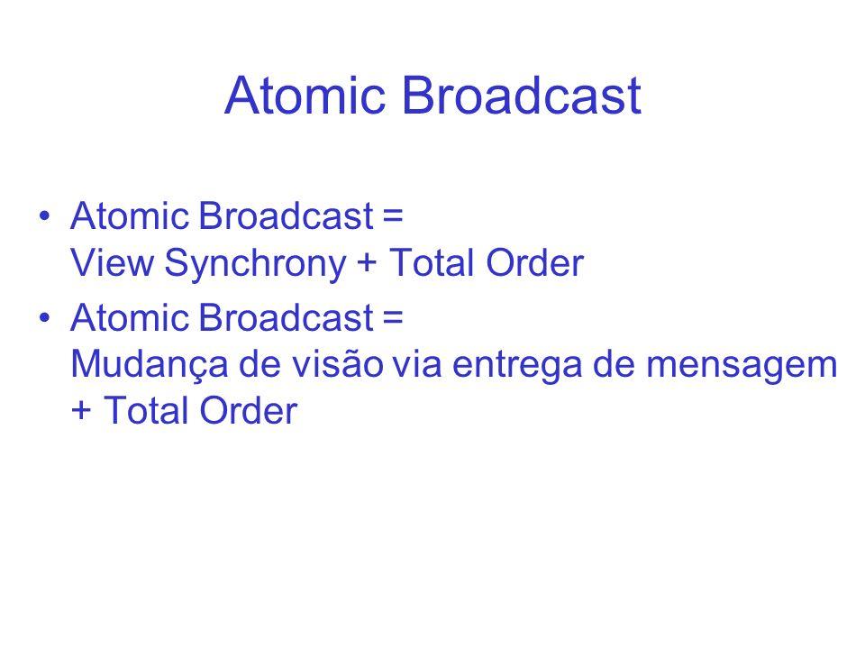 Atomic Broadcast Atomic Broadcast = View Synchrony + Total Order Atomic Broadcast = Mudança de visão via entrega de mensagem + Total Order