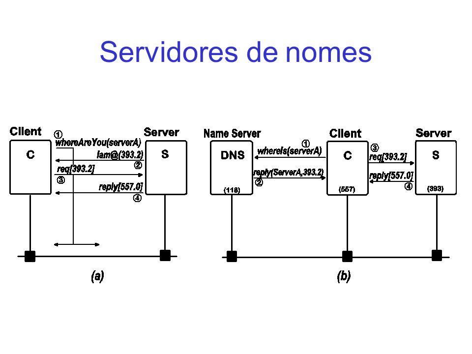 Ordenação Causal Causal: Permite ordenar mensagens enviadas por processos diferentes Obedece Entrega Causal: –se envio p (m) envio q (n), então entrega r (m) entrega r (n) Implementação: protocolos que asseguram ordem lógica