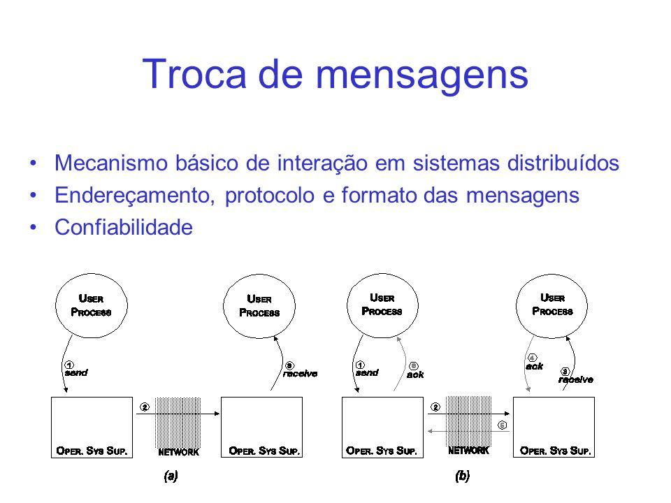 Troca de mensagens Mecanismo básico de interação em sistemas distribuídos Endereçamento, protocolo e formato das mensagens Confiabilidade