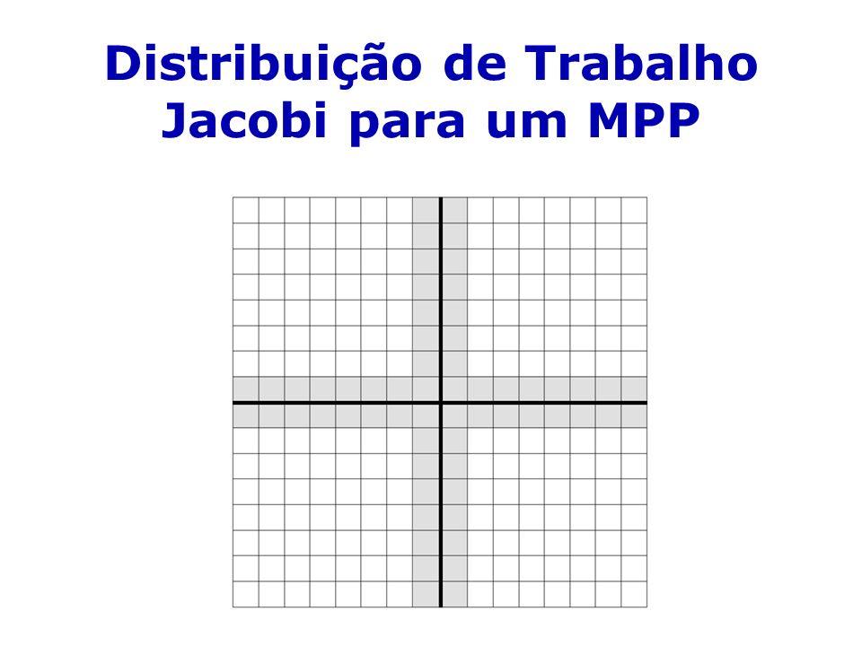 Distribuição de Trabalho Jacobi para um MPP