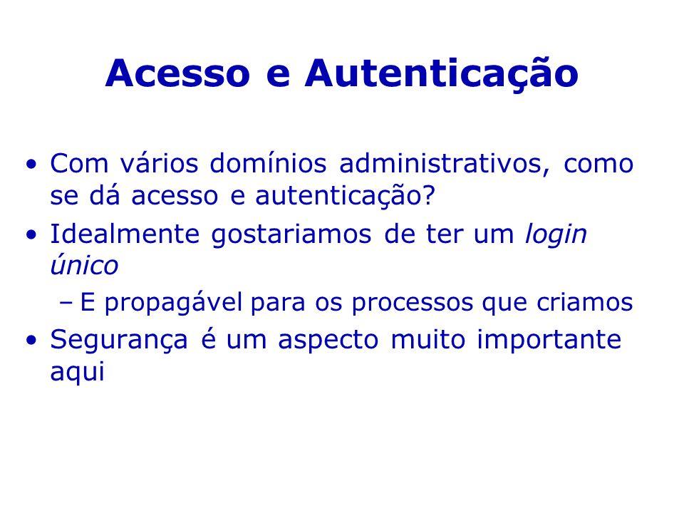 Acesso e Autenticação Com vários domínios administrativos, como se dá acesso e autenticação.