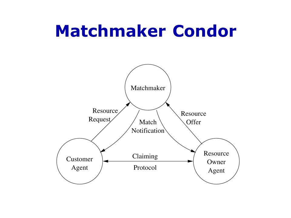 Matchmaker Condor