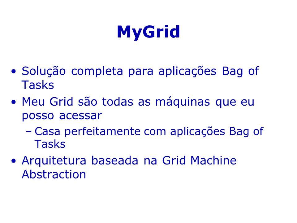MyGrid Solução completa para aplicações Bag of Tasks Meu Grid são todas as máquinas que eu posso acessar –Casa perfeitamente com aplicações Bag of Tasks Arquitetura baseada na Grid Machine Abstraction