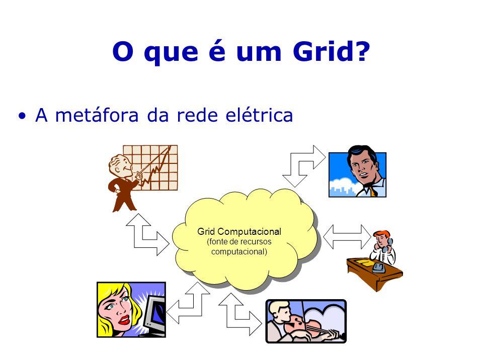 Imagem do Sistema Imagem do sistema são as asbtrações que nos permiter lidar com um sistema computacional –Arquivo, diretório, processo, usuário, grupo, etc Com vários domínios administrativos, a imagem do sistema é heterogenea –Complica tremendamente o uso do Grid Soluções –Imagem do sistema implementada a nível de usuário [exemplo: Condor] –Novas asbtrações para se lidar com o Grid [exemplo: MyGrid]