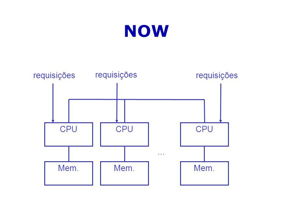 Grid CPU Mem. CPU Mem. CPU Mem.... Internet