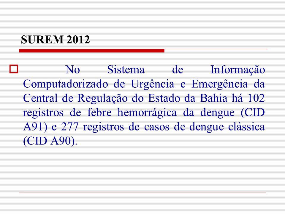 SUREM 2012 No Sistema de Informação Computadorizado de Urgência e Emergência da Central de Regulação do Estado da Bahia há 102 registros de febre hemo