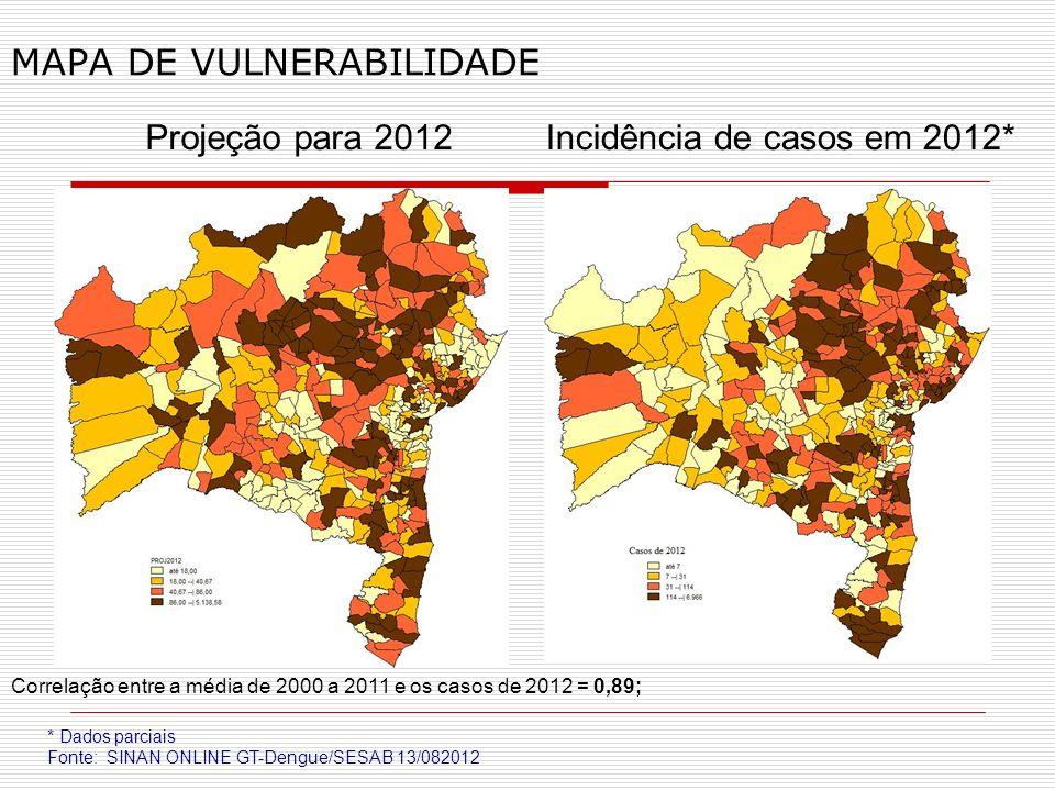 MAPA DE VULNERABILIDADE Projeção para 2012Incidência de casos em 2012* * Dados parciais Fonte: SINAN ONLINE GT-Dengue/SESAB 13/082012 Correlação entre