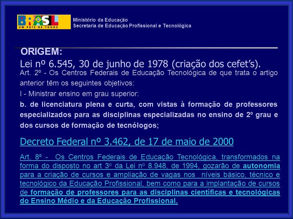 Minist é rio da Educa ç ão Secretaria de Educa ç ão Profissional e Tecnol ó gica ORIGEM: Lei nº 6.545, 30 de junho de 1978 (criação dos cefets).