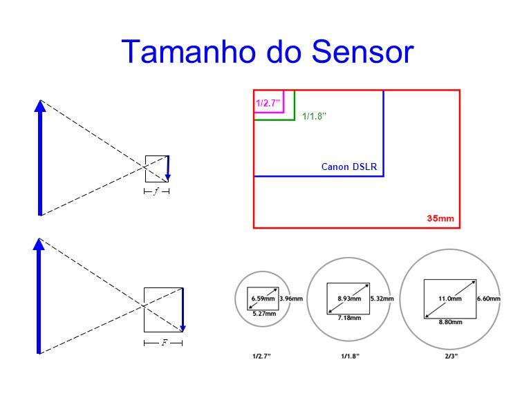 Tamanho do Sensor f F 1/1.8 Canon DSLR 1/2.7