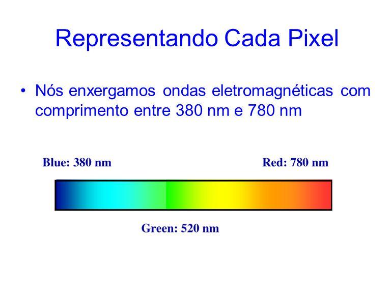 Representando Cada Pixel Nós enxergamos ondas eletromagnéticas com comprimento entre 380 nm e 780 nm