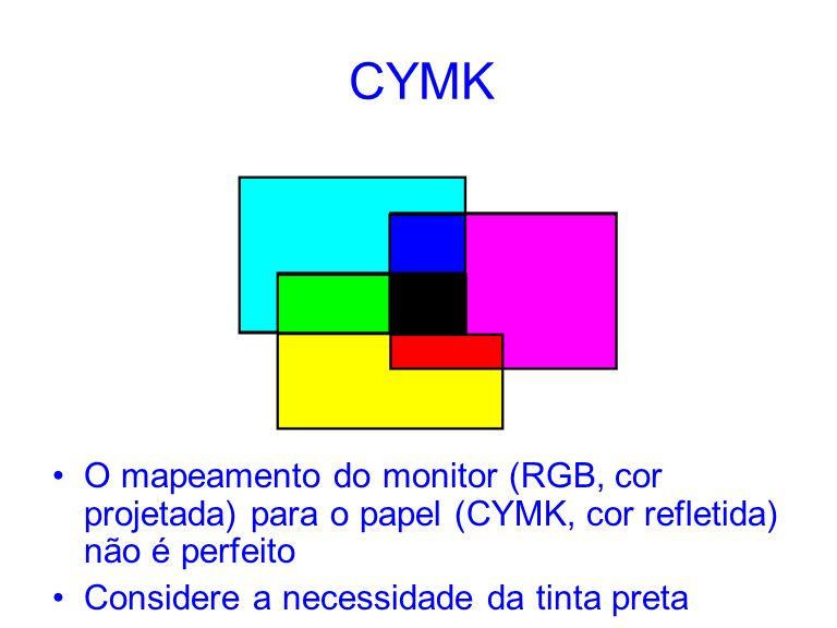 CYMK O mapeamento do monitor (RGB, cor projetada) para o papel (CYMK, cor refletida) não é perfeito Considere a necessidade da tinta preta