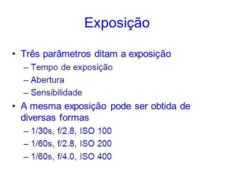 Exposição Três parâmetros ditam a exposição –Tempo de exposição –Abertura –Sensibilidade A mesma exposição pode ser obtida de diversas formas –1/30s, f/2.8, ISO 100 –1/60s, f/2.8, ISO 200 –1/60s, f/4.0, ISO 400
