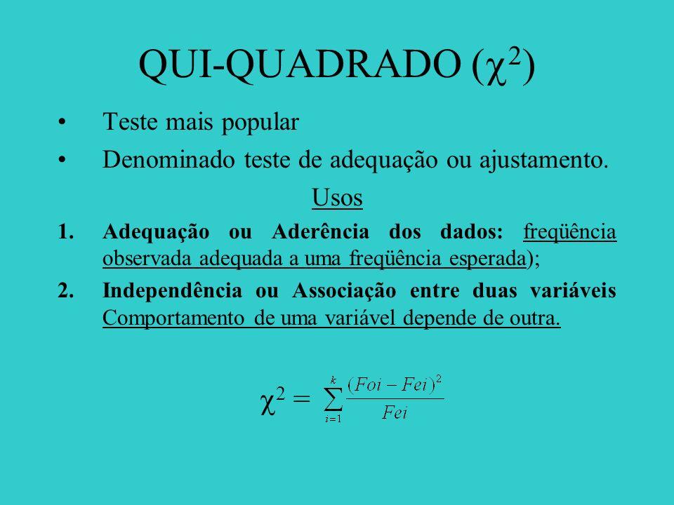 QUI-QUADRADO ( 2 ) Teste mais popular Denominado teste de adequação ou ajustamento. Usos 1.Adequação ou Aderência dos dados: freqüência observada adeq