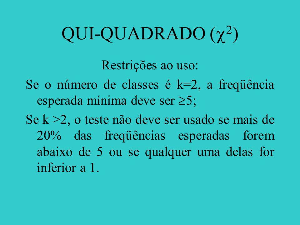 QUI-QUADRADO ( 2 ) Restrições ao uso: Se o número de classes é k=2, a freqüência esperada mínima deve ser 5; Se k >2, o teste não deve ser usado se ma
