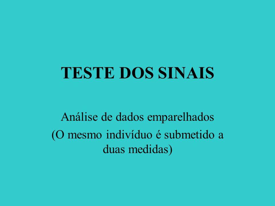 TESTE DOS SINAIS Análise de dados emparelhados (O mesmo indivíduo é submetido a duas medidas)
