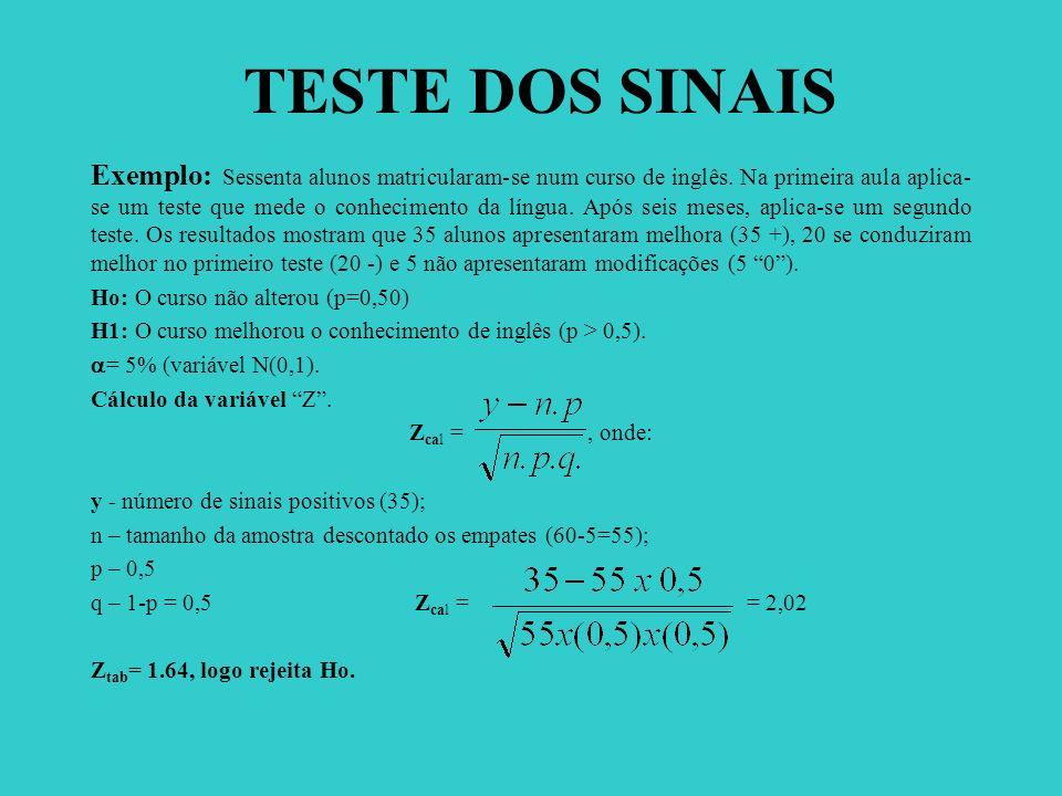 TESTE DOS SINAIS Exemplo: Sessenta alunos matricularam-se num curso de inglês. Na primeira aula aplica- se um teste que mede o conhecimento da língua.