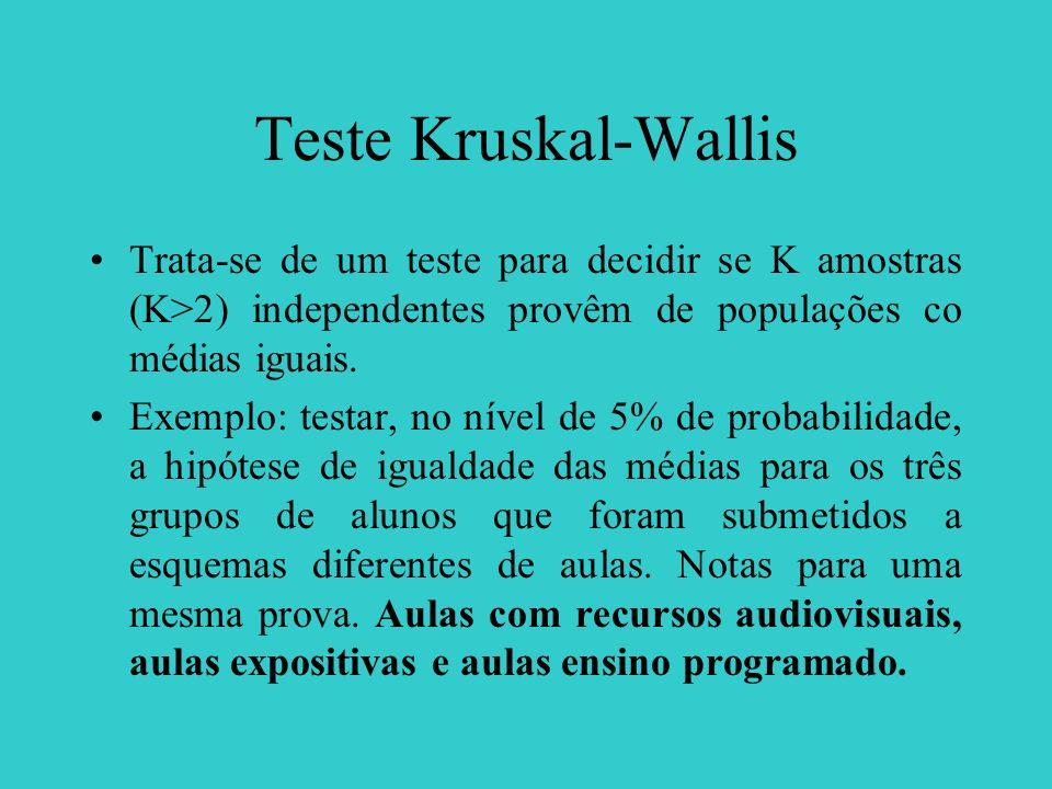 Teste Kruskal-Wallis Trata-se de um teste para decidir se K amostras (K>2) independentes provêm de populações co médias iguais. Exemplo: testar, no ní