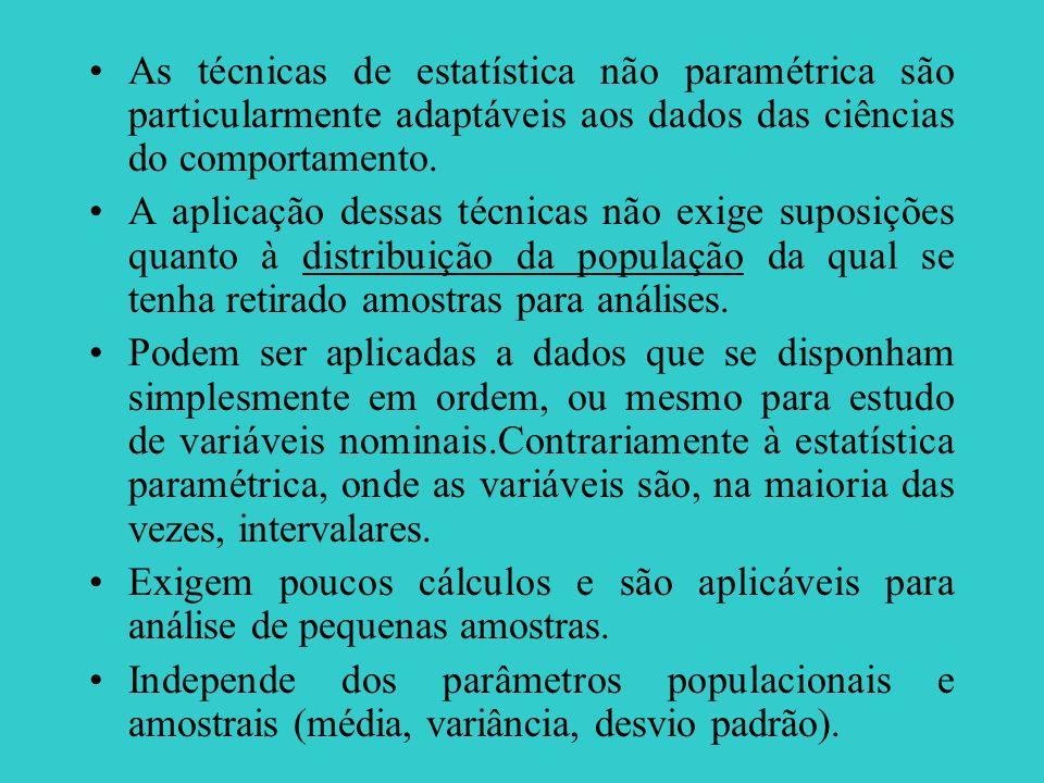 As técnicas de estatística não paramétrica são particularmente adaptáveis aos dados das ciências do comportamento. A aplicação dessas técnicas não exi