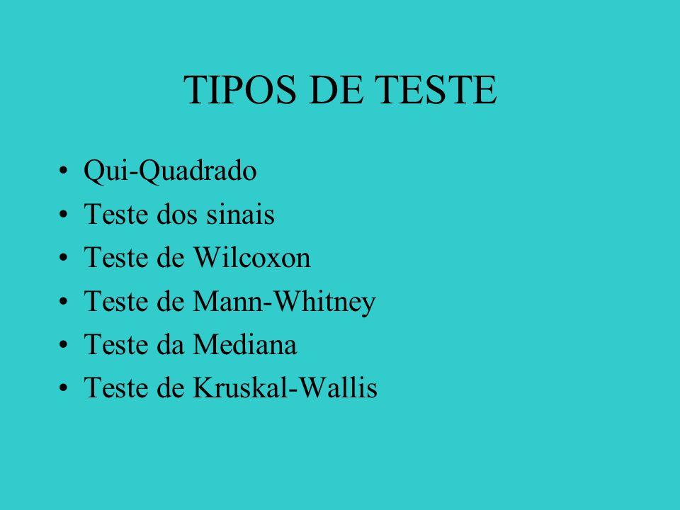 TIPOS DE TESTE Qui-Quadrado Teste dos sinais Teste de Wilcoxon Teste de Mann-Whitney Teste da Mediana Teste de Kruskal-Wallis