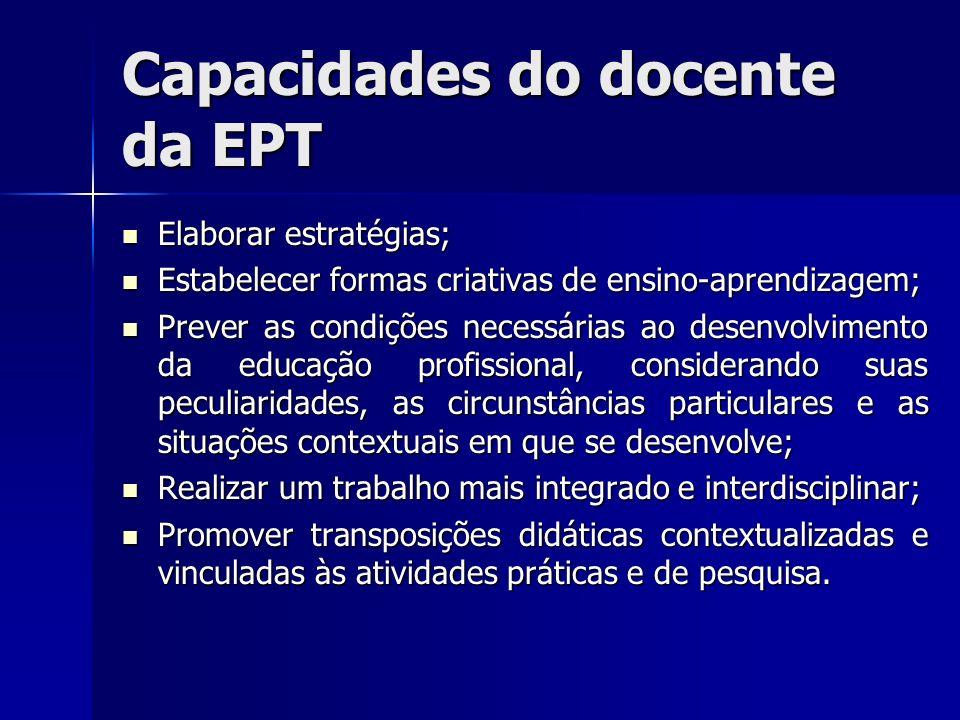 Capacidades do docente da EPT Elaborar estratégias; Elaborar estratégias; Estabelecer formas criativas de ensino-aprendizagem; Estabelecer formas cria