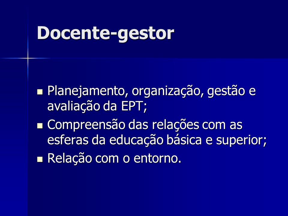 Docente-gestor Planejamento, organização, gestão e avaliação da EPT; Planejamento, organização, gestão e avaliação da EPT; Compreensão das relações co
