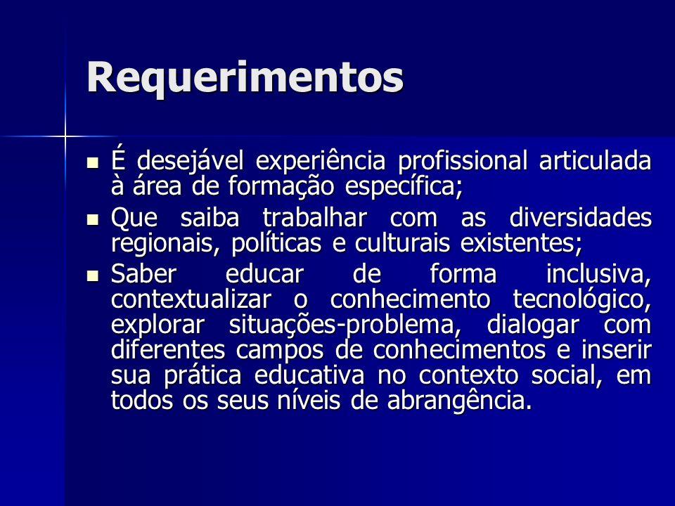 Requerimentos É desejável experiência profissional articulada à área de formação específica; É desejável experiência profissional articulada à área de