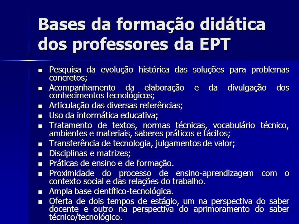 Bases da formação didática dos professores da EPT Pesquisa da evolução histórica das soluções para problemas concretos; Pesquisa da evolução histórica