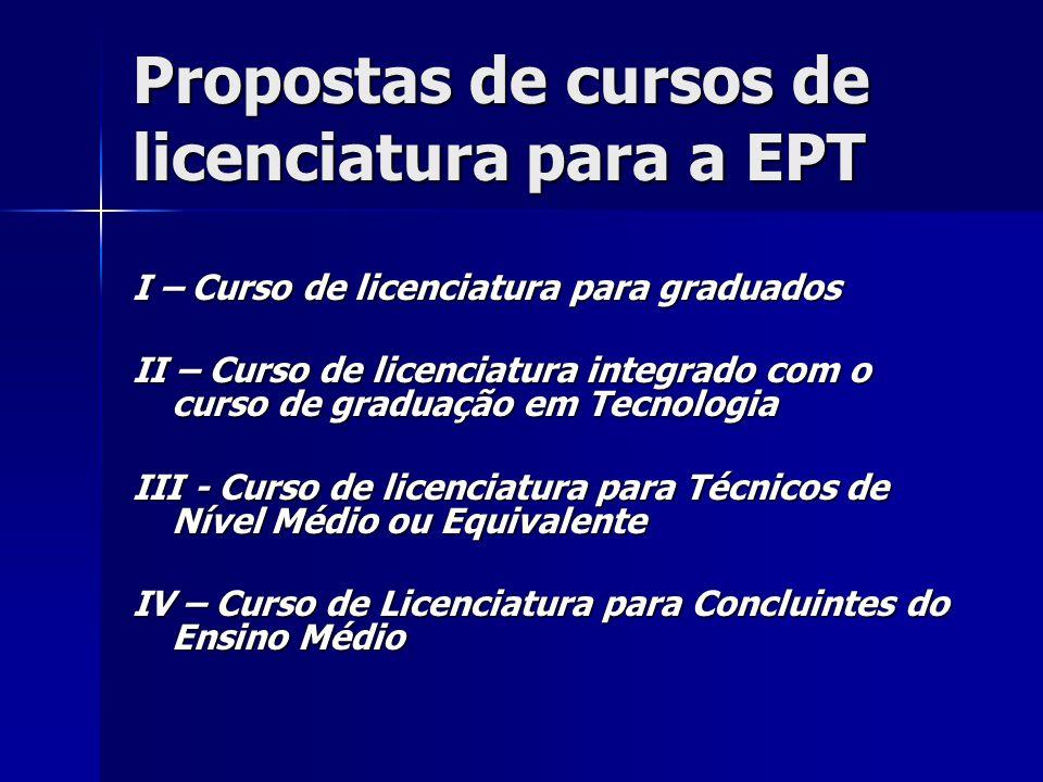 Propostas de cursos de licenciatura para a EPT I – Curso de licenciatura para graduados II – Curso de licenciatura integrado com o curso de graduação