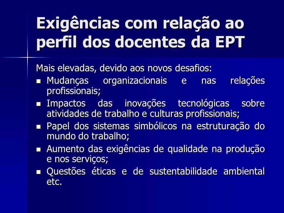 Exigências com relação ao perfil dos docentes da EPT Mais elevadas, devido aos novos desafios: Mudanças organizacionais e nas relações profissionais;