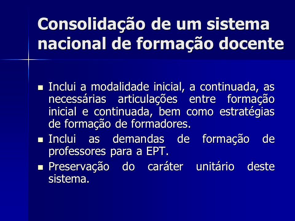 Consolidação de um sistema nacional de formação docente Inclui a modalidade inicial, a continuada, as necessárias articulações entre formação inicial