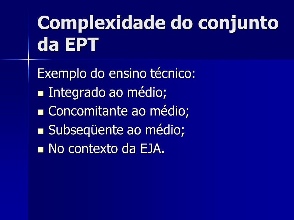 Complexidade do conjunto da EPT Exemplo do ensino técnico: Integrado ao médio; Integrado ao médio; Concomitante ao médio; Concomitante ao médio; Subse