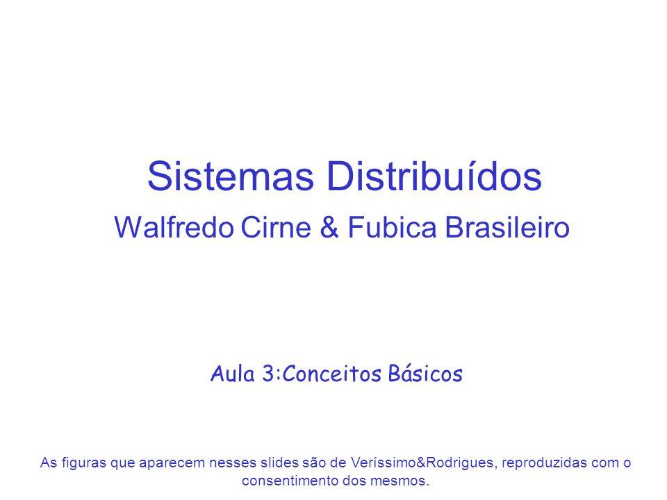 Sistemas Distribuídos Walfredo Cirne & Fubica Brasileiro Aula 3:Conceitos Básicos As figuras que aparecem nesses slides são de Veríssimo&Rodrigues, re