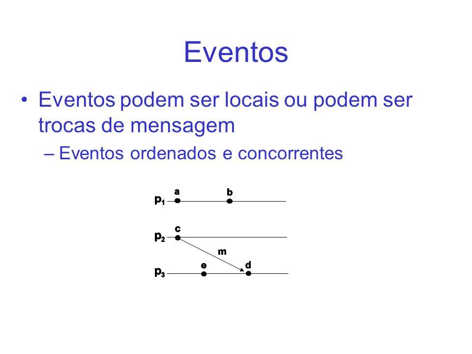 Eventos e tempo t(e) é o tempo real em que e ocorreu Relógios locais e timestamps –Granularidade do relógio