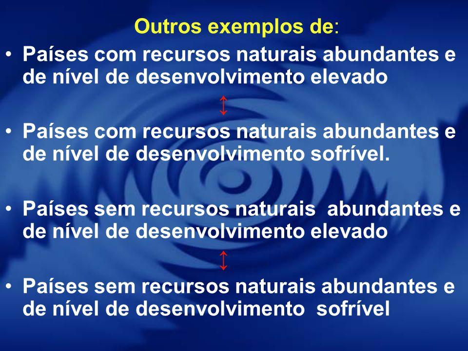 Outros exemplos de: Países com recursos naturais abundantes e de nível de desenvolvimento elevado Países com recursos naturais abundantes e de nível d