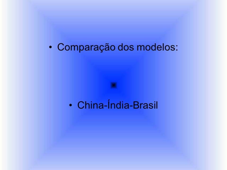 Comparação dos modelos: China-Índia-Brasil