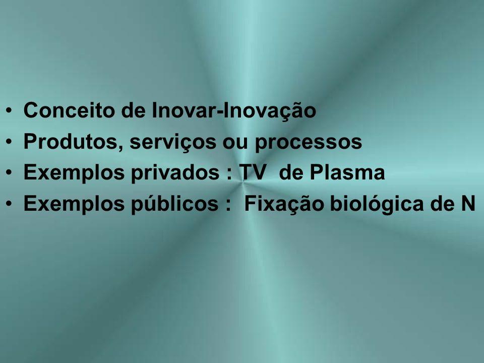 Conceito de Inovar-Inovação Produtos, serviços ou processos Exemplos privados : TV de Plasma Exemplos públicos : Fixação biológica de N
