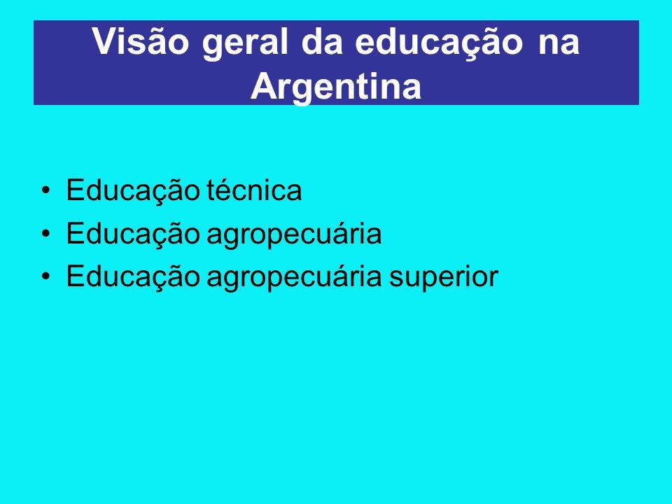 Escolas agrícolas Tipos de escolas Redes Nacionais, provinciais, particulares a FEDIAP