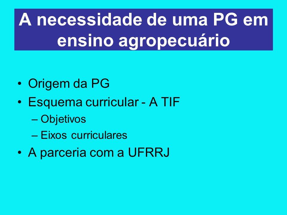 Linhas de pesquisa em andamento Estudo de casos de diferentes escolas agrícolas Caracterização das escolas por –Alunos.