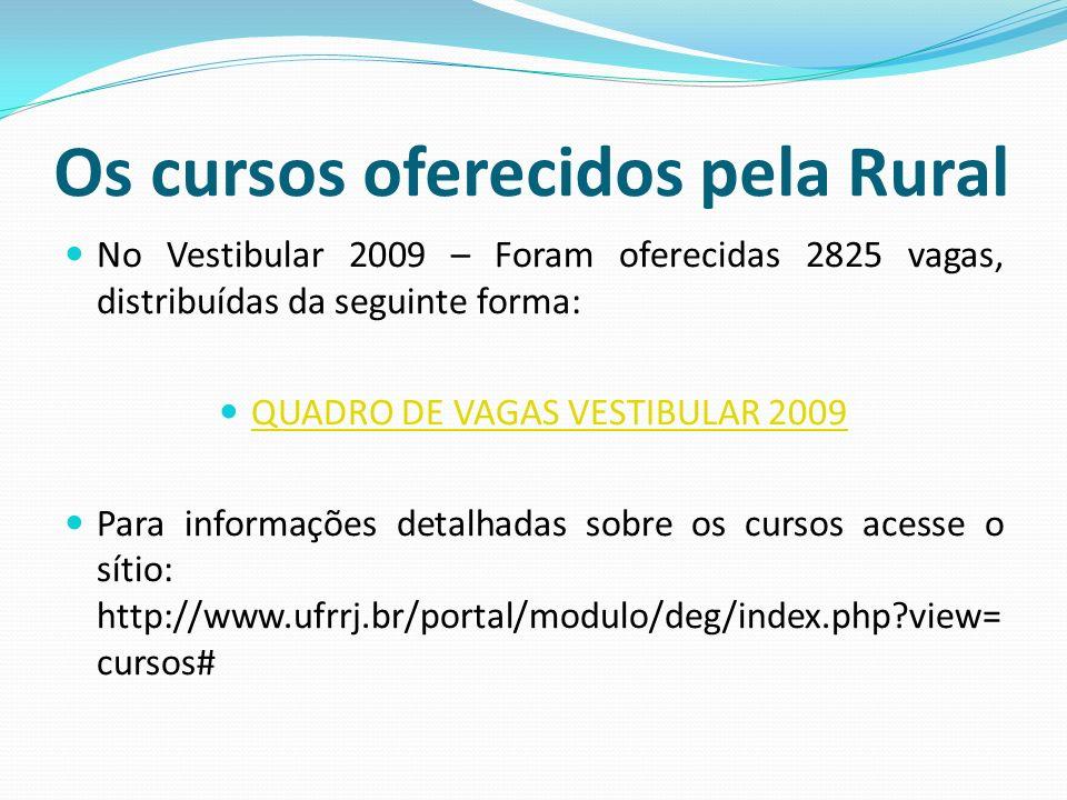 Os cursos oferecidos pela Rural No Vestibular 2009 – Foram oferecidas 2825 vagas, distribuídas da seguinte forma: QUADRO DE VAGAS VESTIBULAR 2009 Para informações detalhadas sobre os cursos acesse o sítio: http://www.ufrrj.br/portal/modulo/deg/index.php?view= cursos#