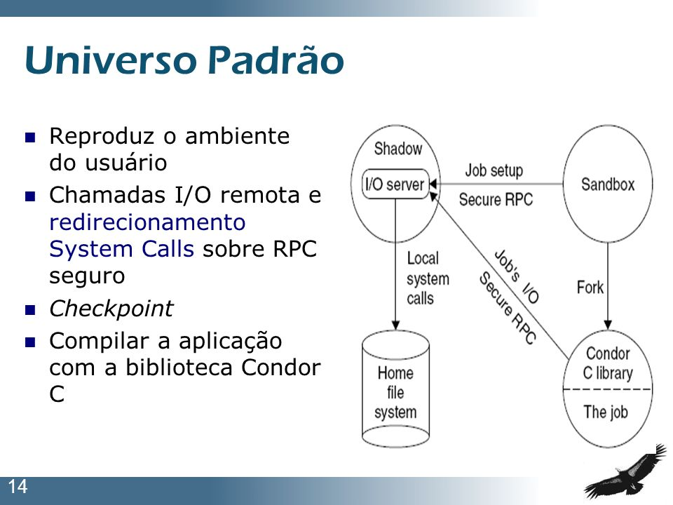 14 Universo Padrão Reproduz o ambiente do usuário Chamadas I/O remota e redirecionamento System Calls sobre RPC seguro Checkpoint Compilar a aplicação