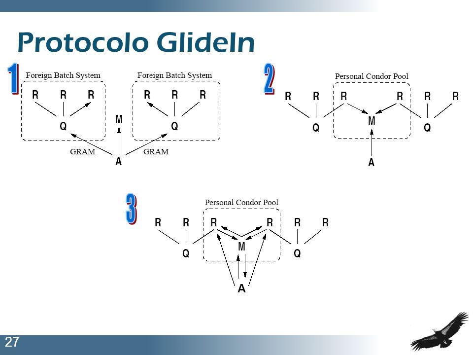 27 Protocolo GlideIn